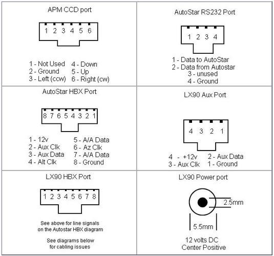 Схема кабеля RS232 (COM-порт)