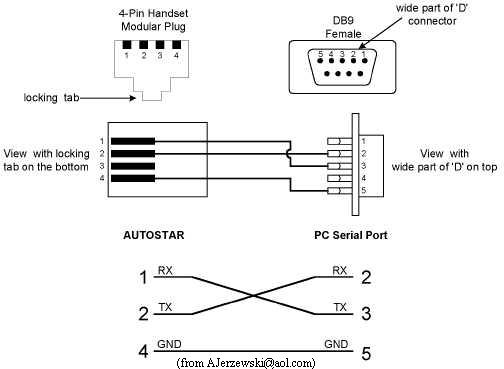 Схема коммутационной панели